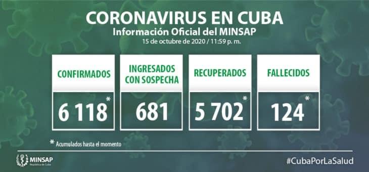 Koronawirus na Kubie [aktualizacja 17.10.2020]