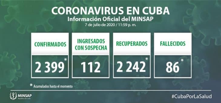 Koronawirus na Kubie
